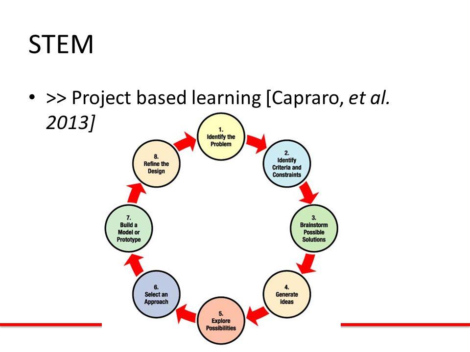 STEM >> Project based learning [Capraro, et al. 2013]